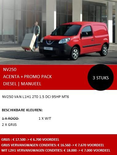 NV250 122020 AANPASSING NL